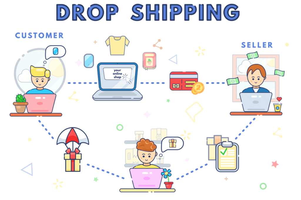 WHAT ARE THE DRAWBACKS OF DROPSHIPPING MODEL